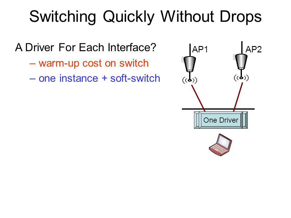 Switching Quickly Without Drops AP1AP2 A Driver For Each Interface? –warm-up cost on switch –one instance + soft-switch One Driver