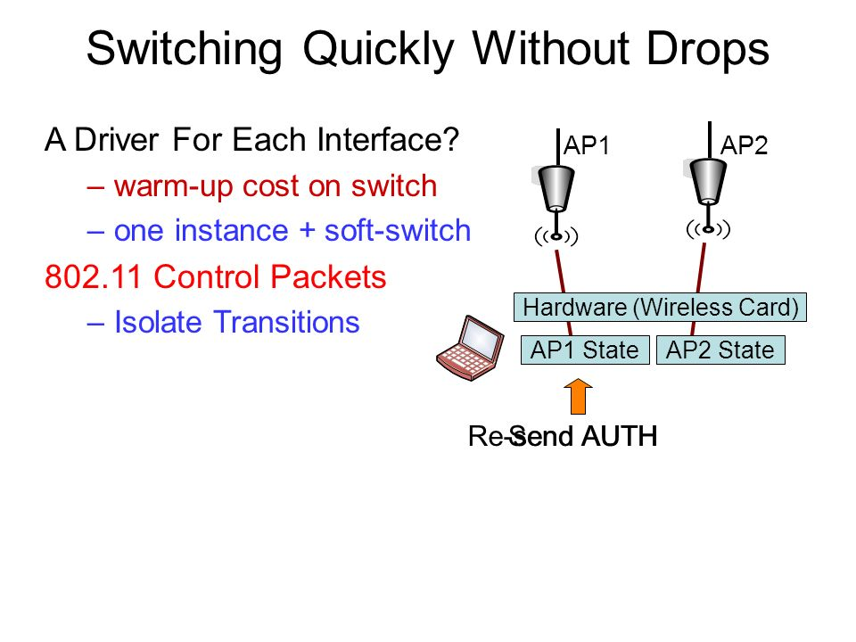 Switching Quickly Without Drops A Driver For Each Interface? –warm-up cost on switch –one instance + soft-switch 802.11 Control Packets –Isolate Trans