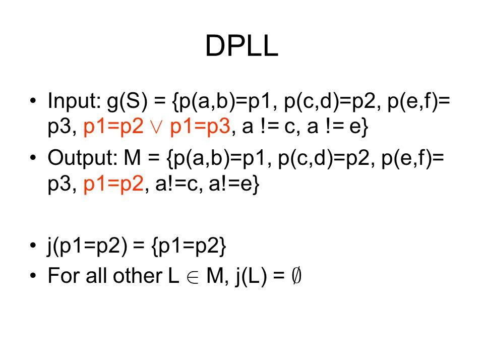 DPLL Input: g(S) = {p(a,b)=p1, p(c,d)=p2, p(e,f)= p3, p1=p2 Ç p1=p3, a != c, a != e} Output: M = {p(a,b)=p1, p(c,d)=p2, p(e,f)= p3, p1=p2, a!=c, a!=e} j(p1=p2) = {p1=p2} For all other L 2 M, j(L) = ;