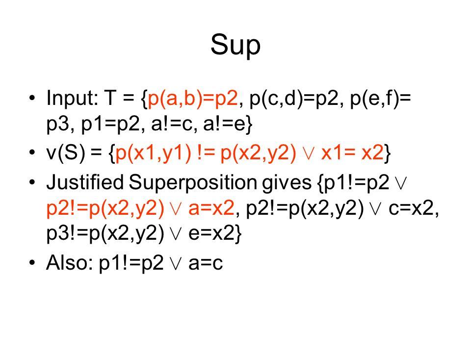 Sup Input: T = {p(a,b)=p2, p(c,d)=p2, p(e,f)= p3, p1=p2, a!=c, a!=e} v(S) = {p(x1,y1) != p(x2,y2) Ç x1= x2} Justified Superposition gives {p1!=p2 Ç p2!=p(x2,y2) Ç a=x2, p2!=p(x2,y2) Ç c=x2, p3!=p(x2,y2) Ç e=x2} Also: p1!=p2 Ç a=c