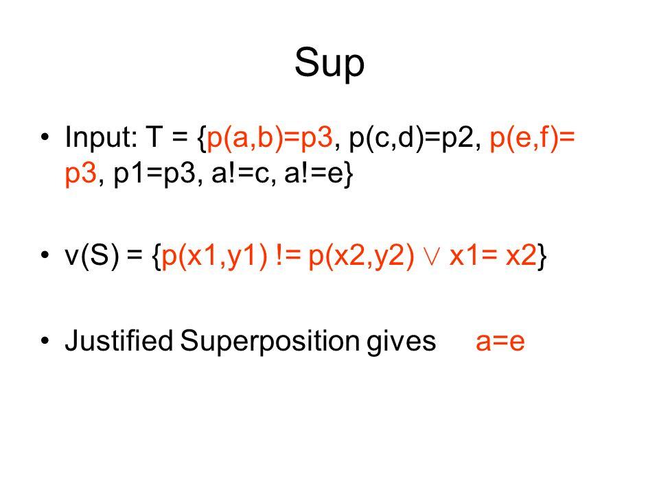 Sup Input: T = {p(a,b)=p3, p(c,d)=p2, p(e,f)= p3, p1=p3, a!=c, a!=e} v(S) = {p(x1,y1) != p(x2,y2) Ç x1= x2} Justified Superposition gives a=e