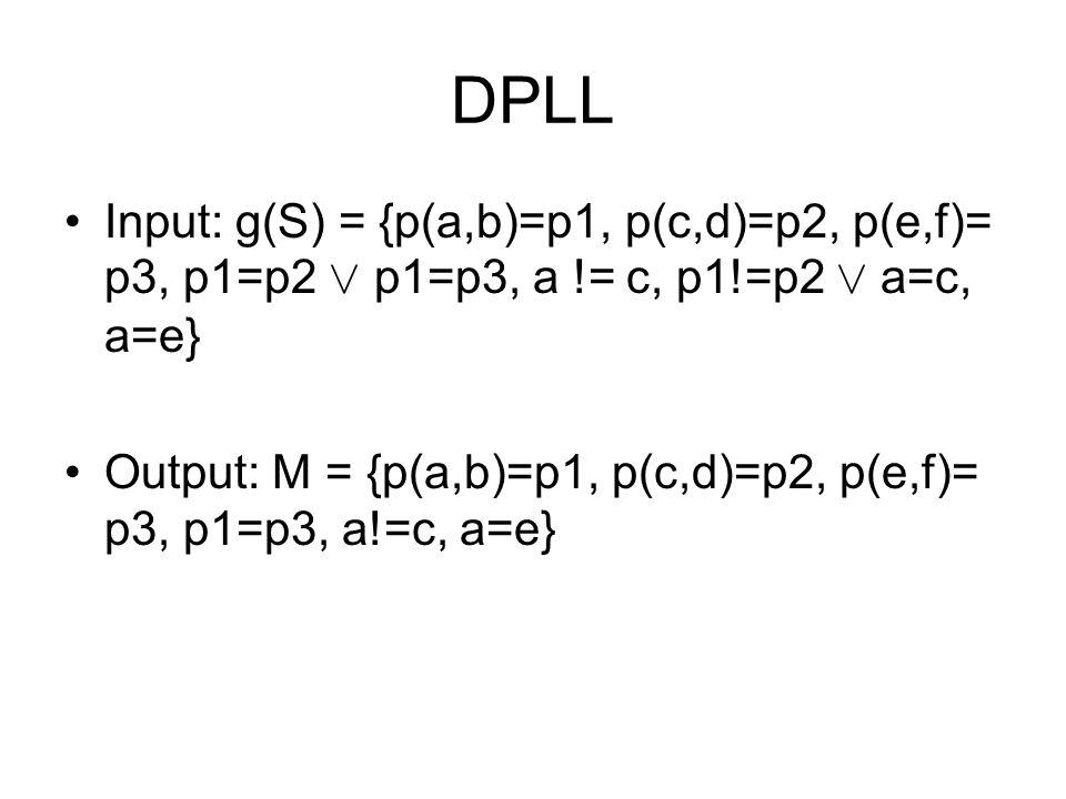 DPLL Input: g(S) = {p(a,b)=p1, p(c,d)=p2, p(e,f)= p3, p1=p2 Ç p1=p3, a != c, p1!=p2 Ç a=c, a=e} Output: M = {p(a,b)=p1, p(c,d)=p2, p(e,f)= p3, p1=p3, a!=c, a=e}