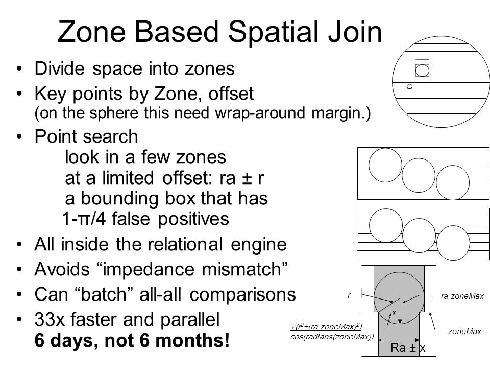 Zone Based Spatial Join Divide space into zones Key points by Zone, offset (on the sphere this need wrap-around margin.) Point search look in a few zones at a limited offset: ra ± r a bounding box that has 1-π/4 false positives All inside the relational engine Avoids impedance mismatch Can batch all-all comparisons 33x faster and parallel 6 days, not 6 months.