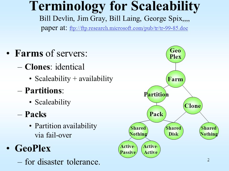 2 Terminology for Scaleability Bill Devlin, Jim Gray, Bill Laing, George Spix,,,, paper at: ftp://ftp.research.microsoft.com/pub/tr/tr-99-85.doc ftp:/