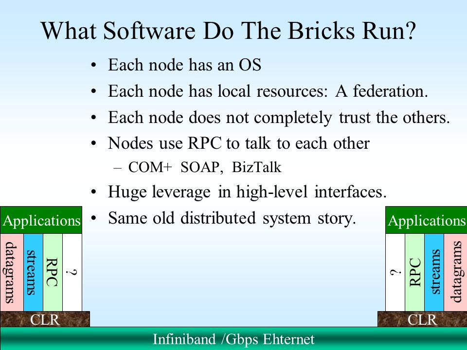 40 What Software Do The Bricks Run? Each node has an OS Each node has local resources: A federation. Each node does not completely trust the others. N