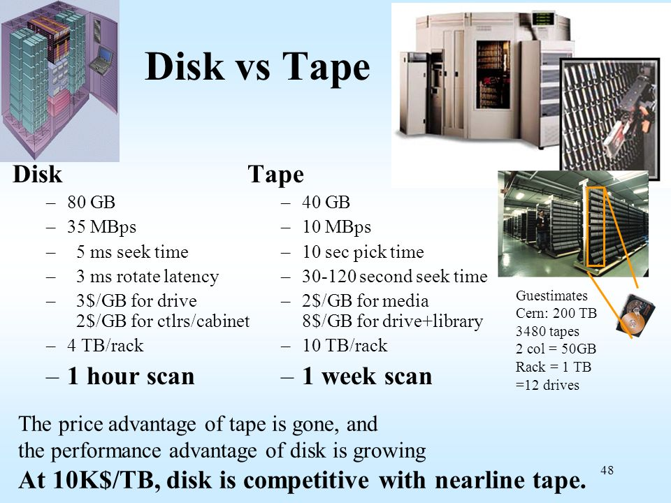48 Disk vs Tape Disk –80 GB –35 MBps – 5 ms seek time – 3 ms rotate latency – 3$/GB for drive 2$/GB for ctlrs/cabinet –4 TB/rack –1 hour scan Tape –40