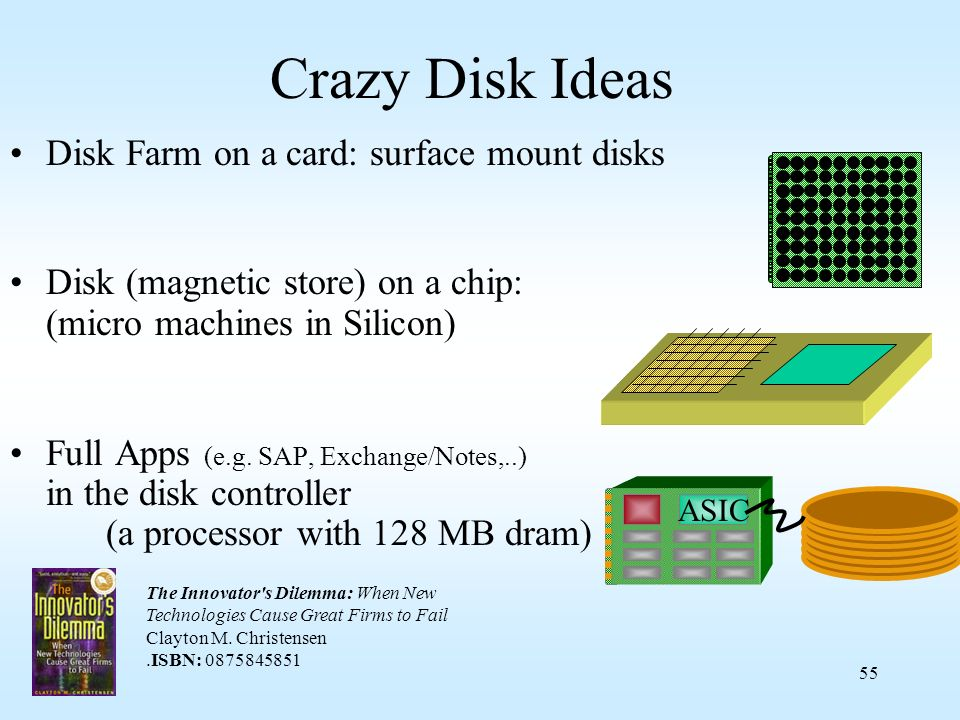 55 Crazy Disk Ideas Disk Farm on a card: surface mount disks Disk (magnetic store) on a chip: (micro machines in Silicon) Full Apps (e.g. SAP, Exchang