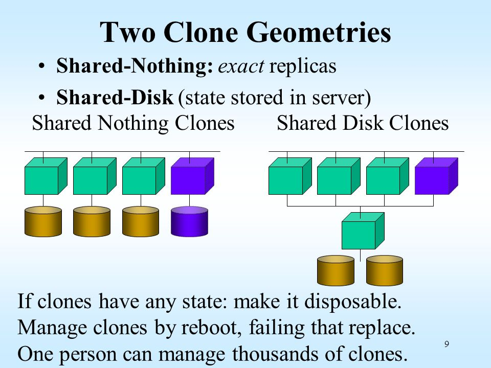 9 Two Clone Geometries Shared-Nothing: exact replicas Shared-Disk (state stored in server) Shared Nothing ClonesShared Disk Clones If clones have any