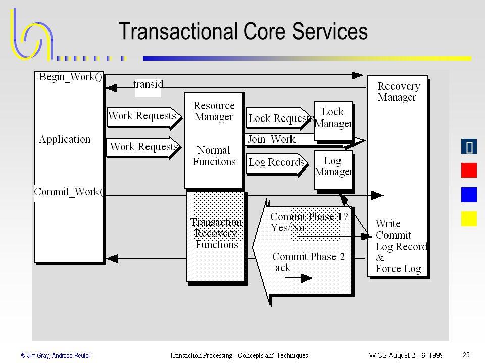 25 Transactional Core Services