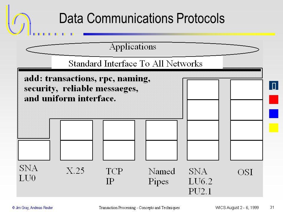 31 Data Communications Protocols