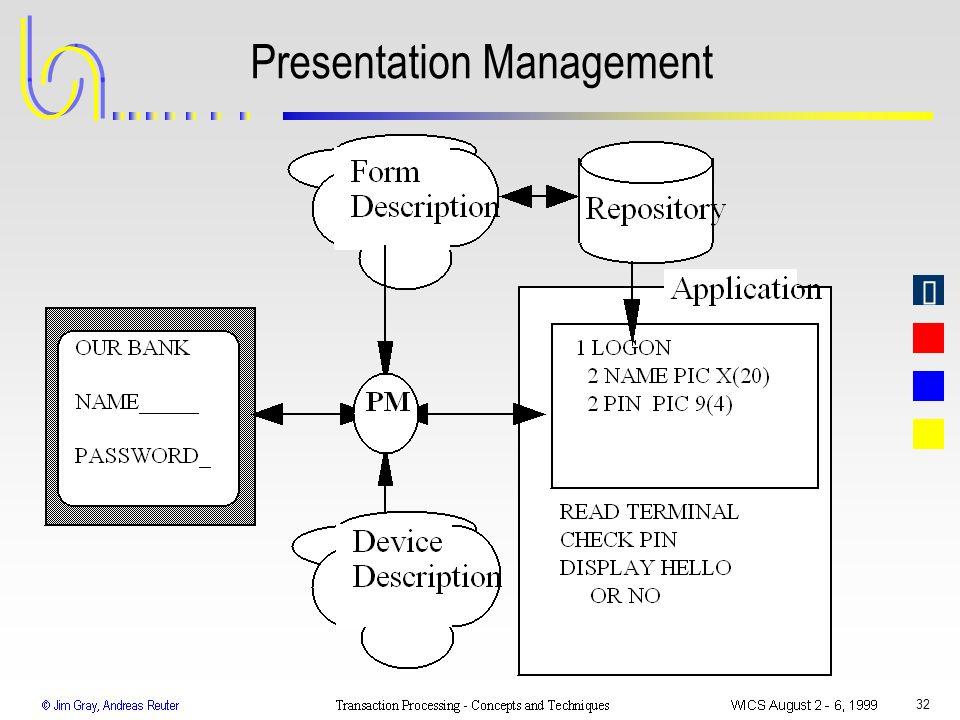 32 Presentation Management