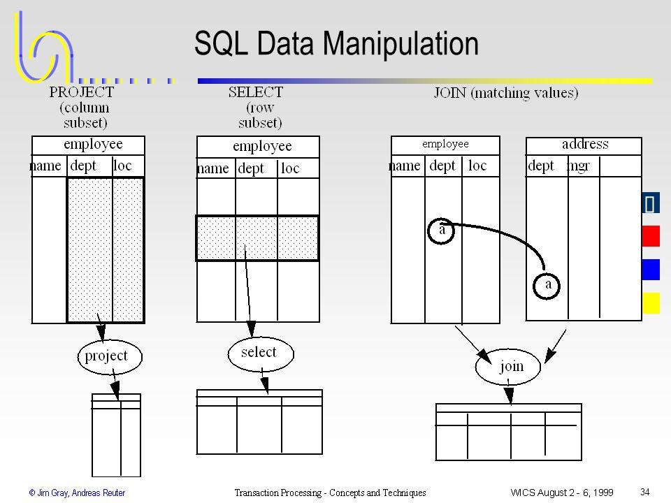 34 SQL Data Manipulation
