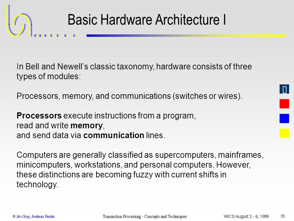 39 Basic Hardware Architecture I In Bell and Newells classic taxonomy, hardware consists of three types of modules: Processors, memory, and communicat