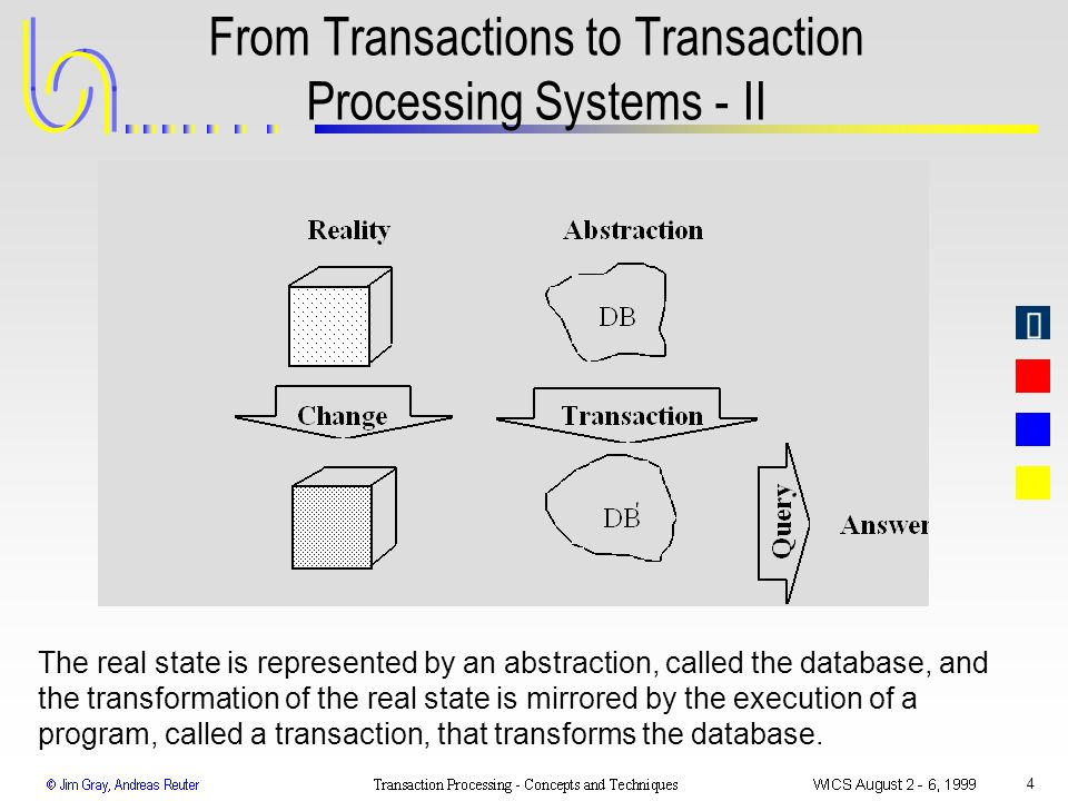 4 From Transactions to Transaction Processing Systems - II The real state is represented by an abstraction, called the database, and the transformatio