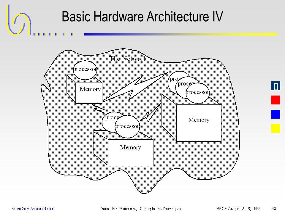 42 Basic Hardware Architecture IV