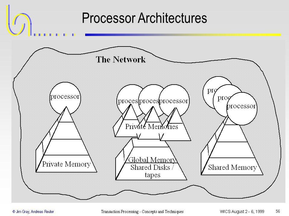 56 Processor Architectures