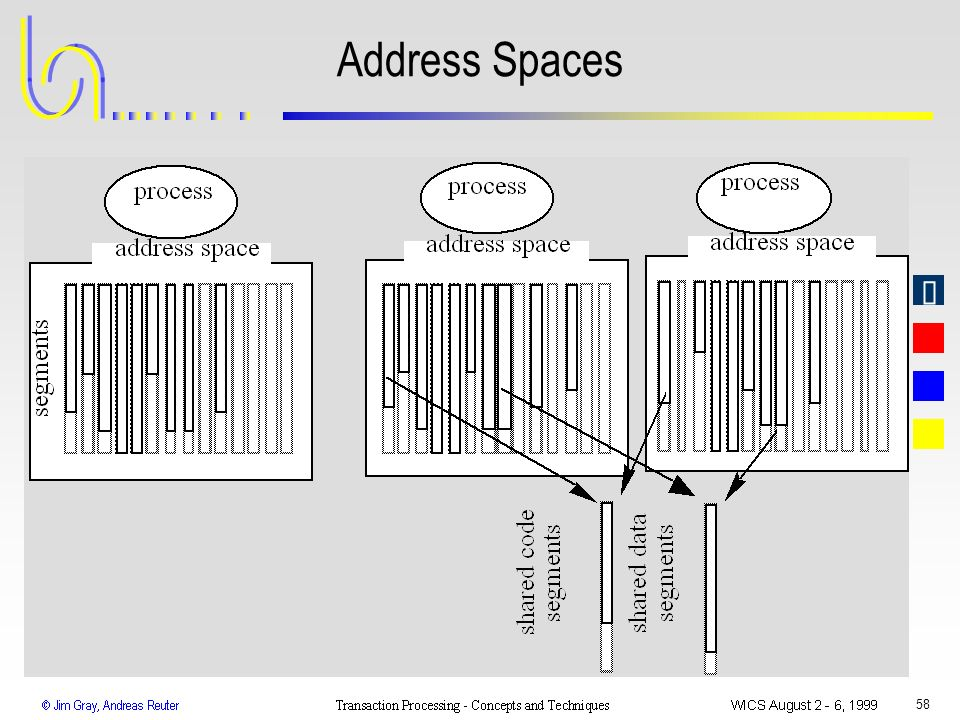 58 Address Spaces