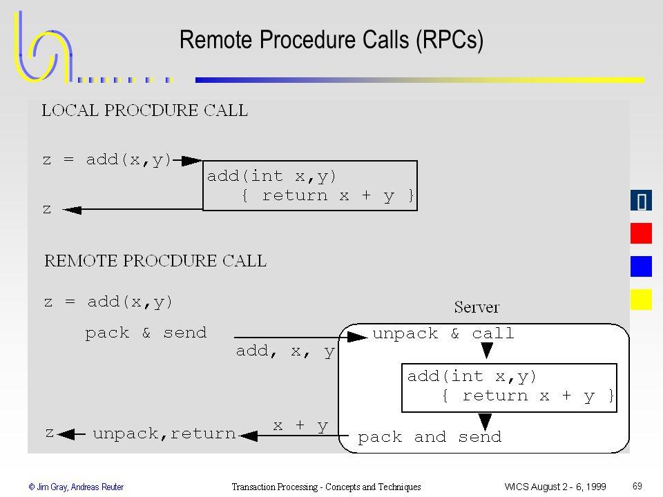69 Remote Procedure Calls (RPCs)