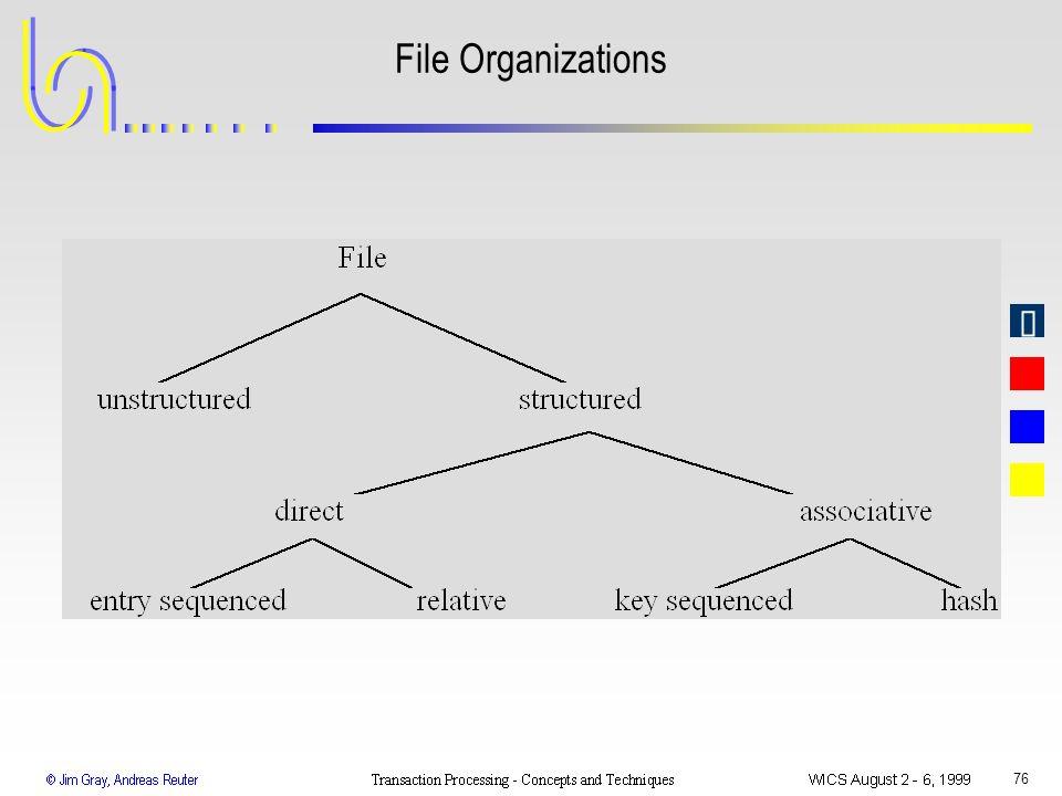 76 File Organizations