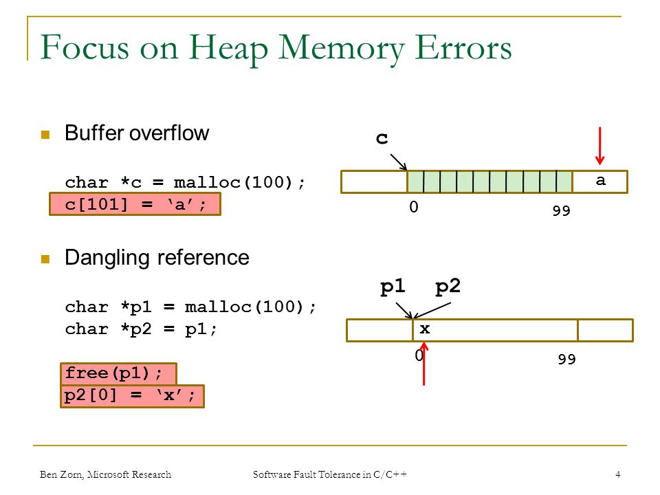 Buffer overflow char *c = malloc(100); c[101] = a; Dangling reference char *p1 = malloc(100); char *p2 = p1; free(p1); p2[0] = x; a Focus on Heap Memory Errors Ben Zorn, Microsoft Research Software Fault Tolerance in C/C++ 4 c 0 99 p1 0 99 p2 x