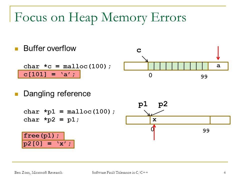 Ben Zorn, Microsoft Research DieHard CPU Performance (no replication) 15 Software Fault Tolerance in C/C++