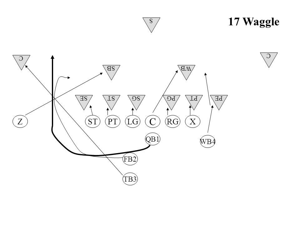 17 Waggle C RGLGSTPT WB4 FB2 TB3 QB1 ZX WB C C S SB PEPTSESTSGPG
