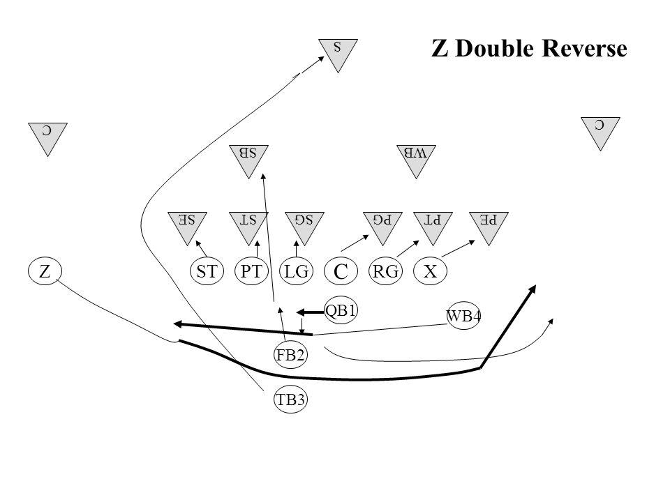 Z Double Reverse C RGLGSTPT WB4 FB2 TB3 QB1 ZX WB C C S SB PEPTSESTSGPG