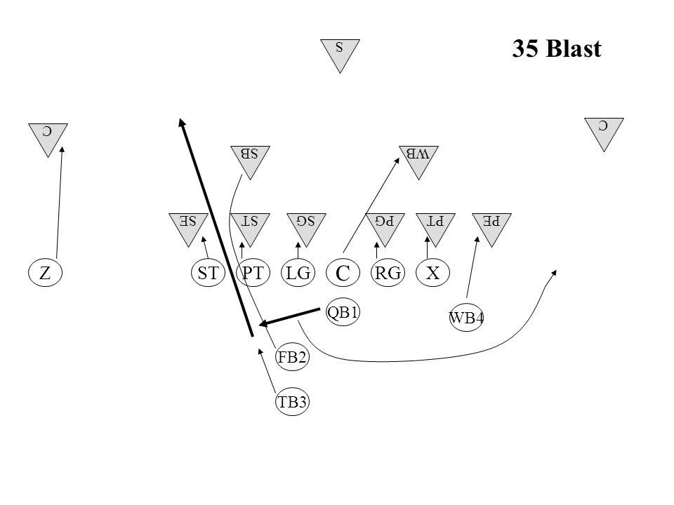 35 Blast C RGLGSTPT WB4 FB2 TB3 QB1 ZX WB C C S SB PEPTSESTSGPG