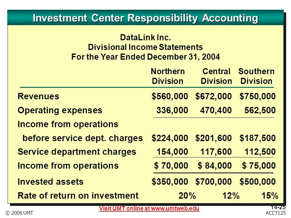 Visit UMT online at www.umtweb.edu 14-25 ACCT125© 2006 UMT DataLink Inc. Divisional Income Statements For the Year Ended December 31, 2004 NorthernCen