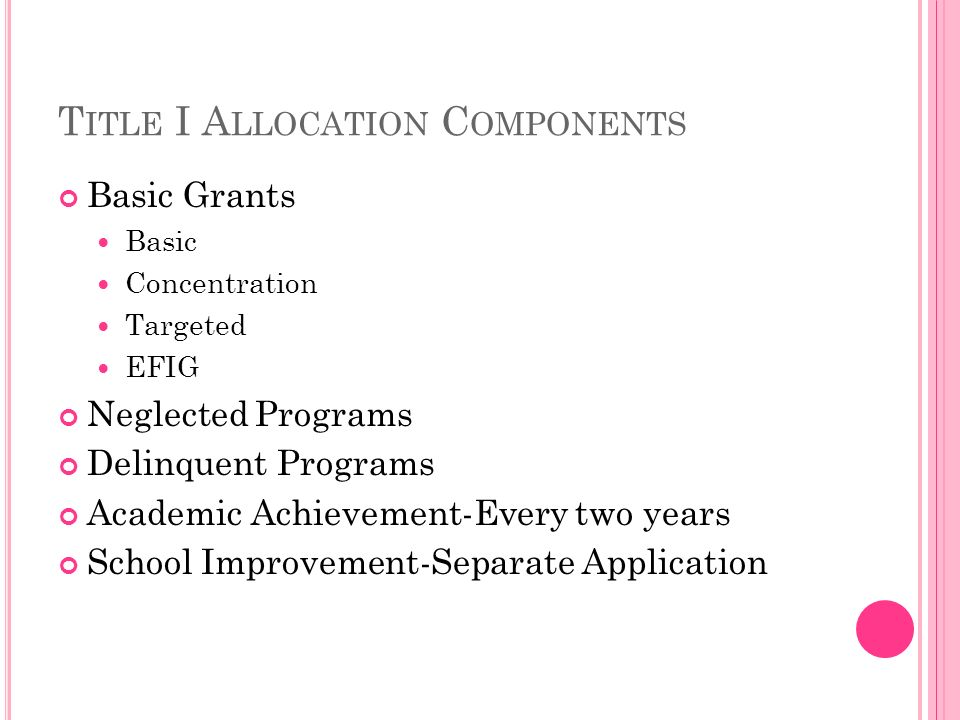 T ITLE I A LLOCATION C OMPONENTS Basic Grants Basic Concentration Targeted EFIG Neglected Programs Delinquent Programs Academic Achievement-Every two years School Improvement-Separate Application