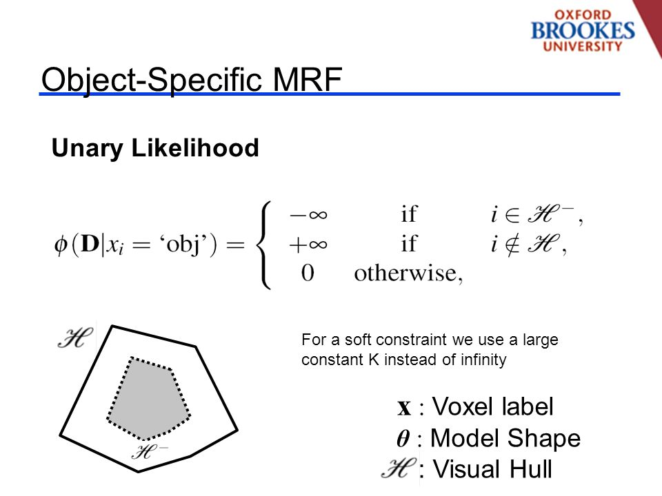 Object-Specific MRF Unary Likelihood x : Voxel label θ : Model Shape : Visual Hull For a soft constraint we use a large constant K instead of infinity