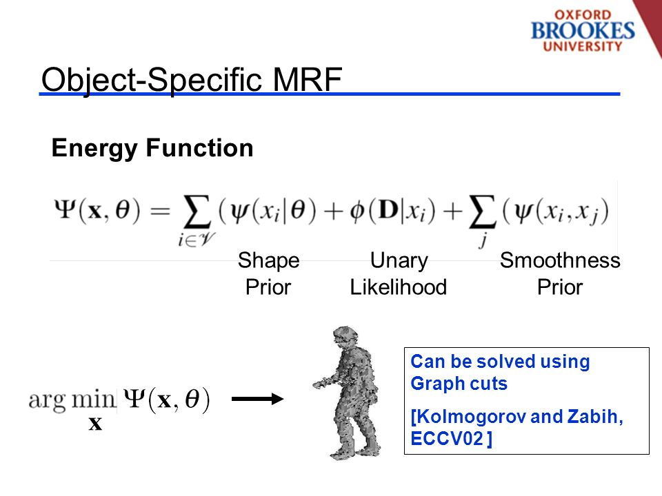 Object-Specific MRF Energy Function Shape Prior Unary Likelihood Smoothness Prior Can be solved using Graph cuts [Kolmogorov and Zabih, ECCV02 ]