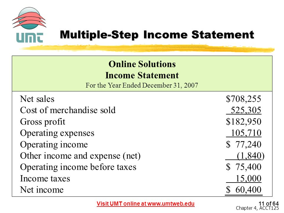 11 of 64Visit UMT online at www.umtweb.edu Chapter 4, ACCT125 Online Solutions Income Statement For the Year Ended December 31, 2007 Net sales$708,255