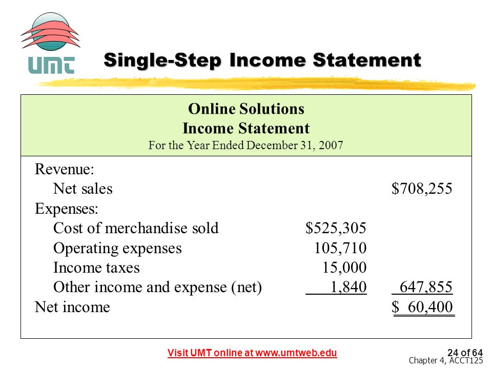24 of 64Visit UMT online at www.umtweb.edu Chapter 4, ACCT125 Online Solutions Income Statement For the Year Ended December 31, 2007 Revenue: Net sale
