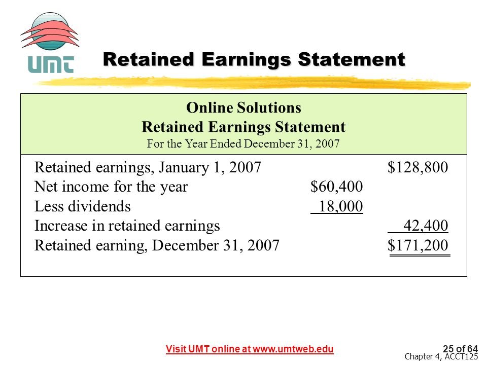 25 of 64Visit UMT online at www.umtweb.edu Chapter 4, ACCT125 Online Solutions Retained Earnings Statement For the Year Ended December 31, 2007 Retain