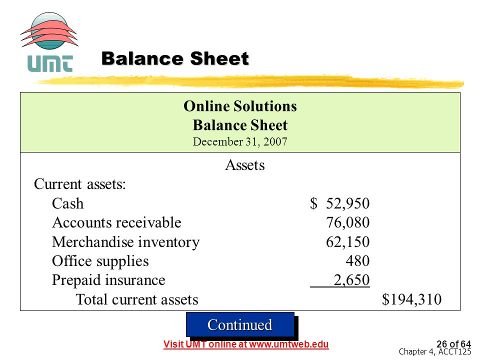 26 of 64Visit UMT online at www.umtweb.edu Chapter 4, ACCT125 Online Solutions Balance Sheet December 31, 2007 Assets Current assets: Cash $ 52,950 Ac