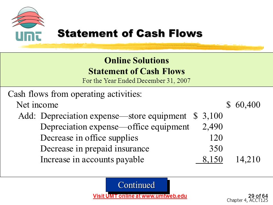29 of 64Visit UMT online at www.umtweb.edu Chapter 4, ACCT125 Online Solutions Statement of Cash Flows For the Year Ended December 31, 2007 Cash flows