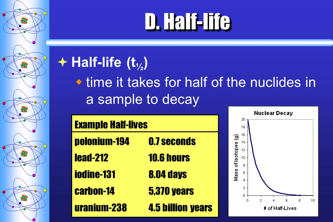 D. Half-life Half-life (t ½ ) time it takes for half of the nuclides in a sample to decay Example Half-lives polonium-1940.7 seconds lead-21210.6 hour