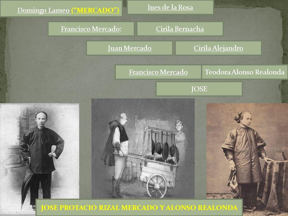 Domingo Lameo (MERCADO) Ines de la Rosa Francisco Mercado:Cirila Bernacha Juan MercadoCirila Alejandro Francisco Mercado JOSE Teodora Alonso Realonda