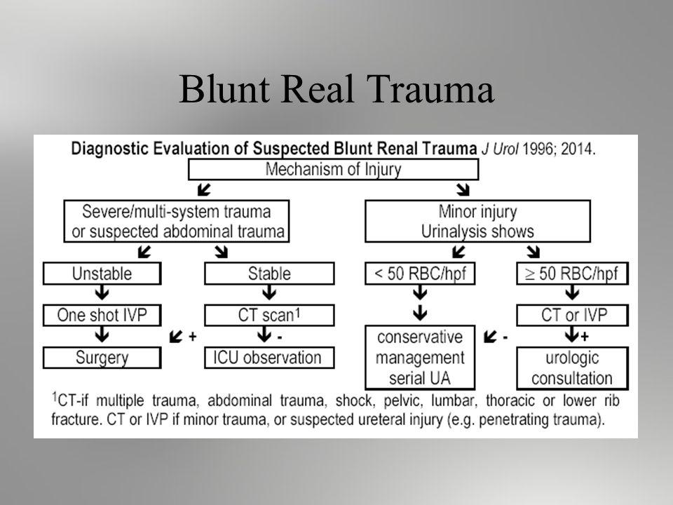 Blunt Real Trauma