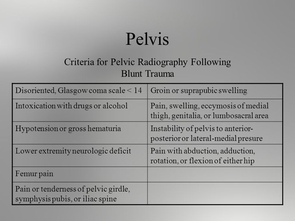 Pelvis Disoriented, Glasgow coma scale < 14Groin or suprapubic swelling Intoxication with drugs or alcoholPain, swelling, eccymosis of medial thigh, g