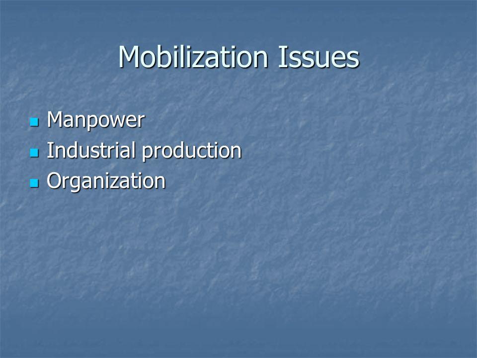 Mobilization Issues Manpower Manpower Industrial production Industrial production Organization Organization