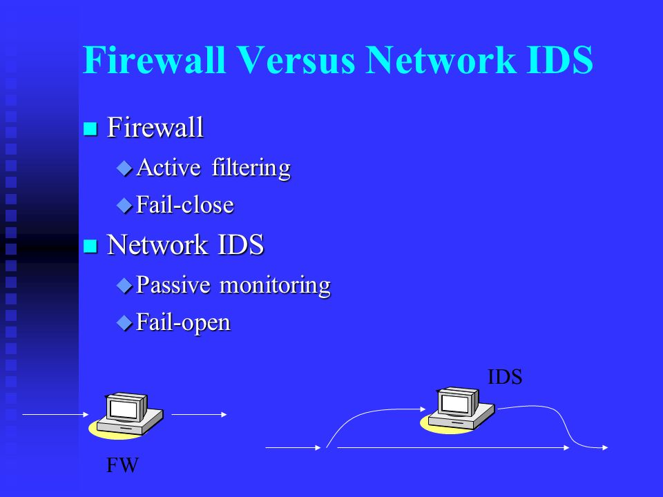 Firewall Versus Network IDS Firewall Firewall Active filtering Active filtering Fail-close Fail-close Network IDS Network IDS Passive monitoring Passi