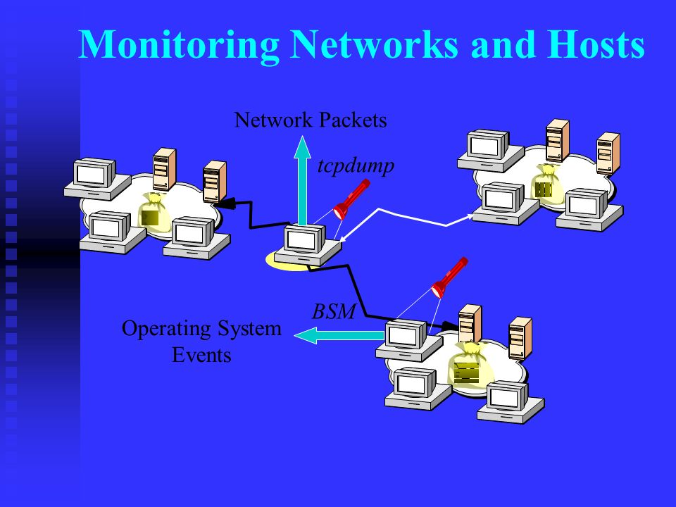 tcpdump BSM Network Packets Operating System Events Monitoring Networks and Hosts