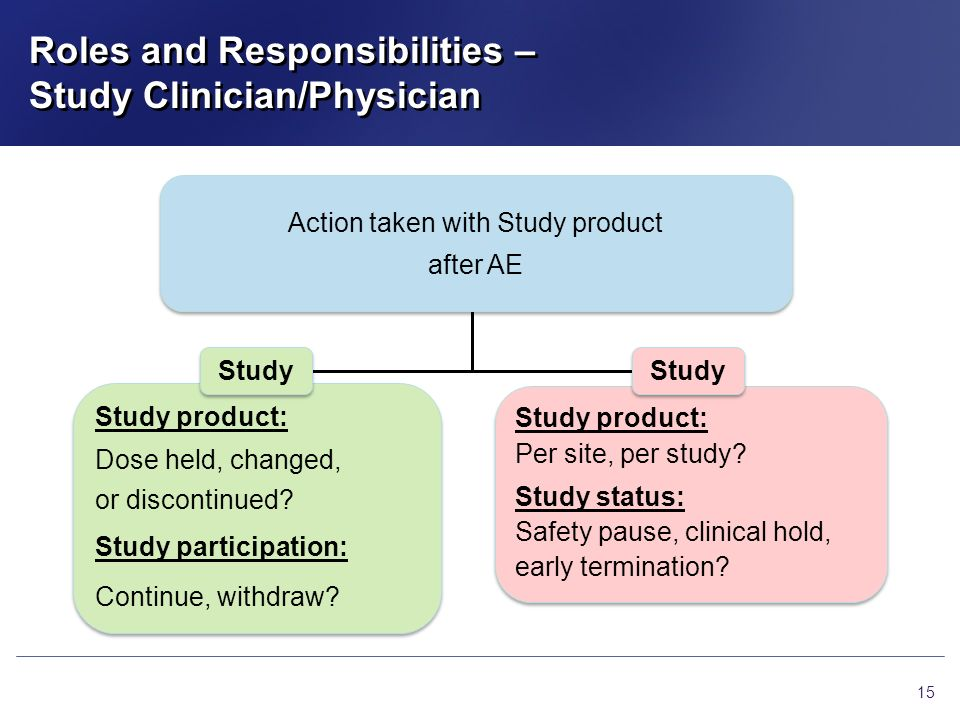 Roles and Responsibilities – Study Clinician/Physician 15 Study product: Per site, per study? Study status: Safety pause, clinical hold, early termina