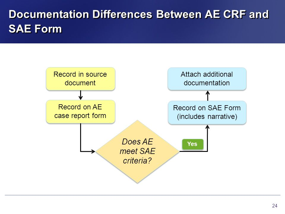 Documentation Differences Between AE CRF and SAE Form 24 Record in source document Record on AE case report form Yes Attach additional documentation D
