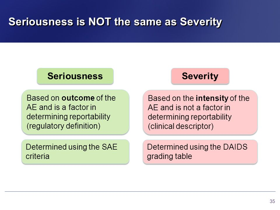 Seriousness is NOT the same as Severity 35 Based on the intensity of the AE and is not a factor in determining reportability (clinical descriptor) Bas
