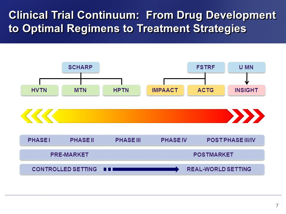 Clinical Trial Continuum: From Drug Development to Optimal Regimens to Treatment Strategies 7 SCHARP MTN HPTN HVTN FSTRF U MN IMPAACT ACTG INSIGHT PHA