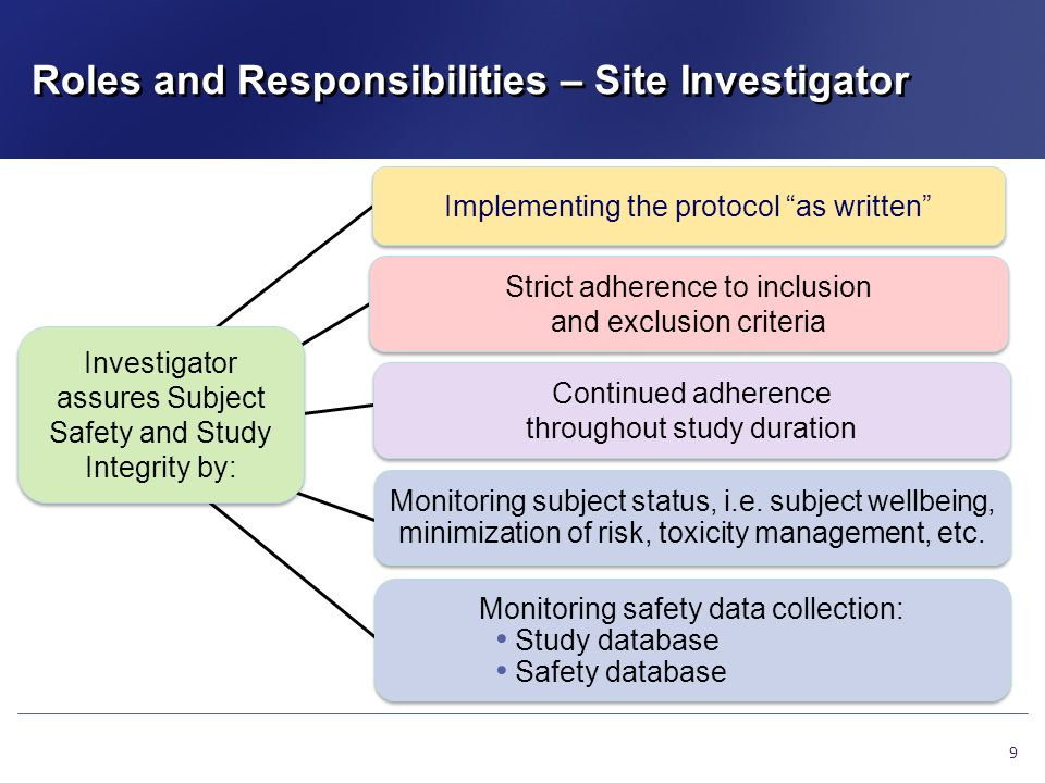 Investigator assures Subject Safety and Study Integrity by: 9 Implementing the protocol as written Strict adherence to inclusion and exclusion criteri