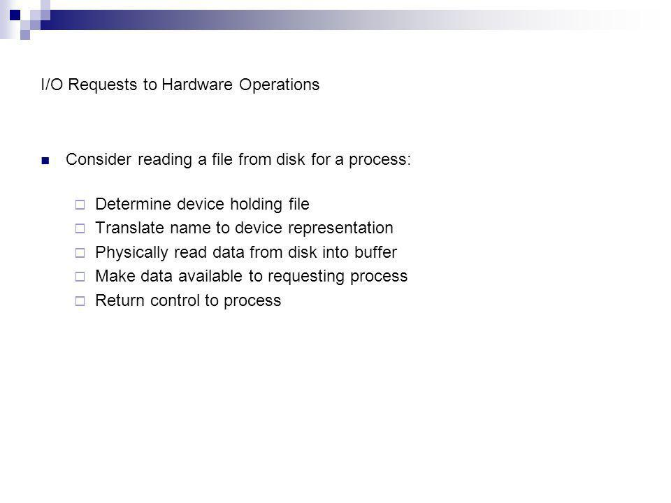 I/O Requests to Hardware Operations Consider reading a file from disk for a process: Determine device holding file Translate name to device representa